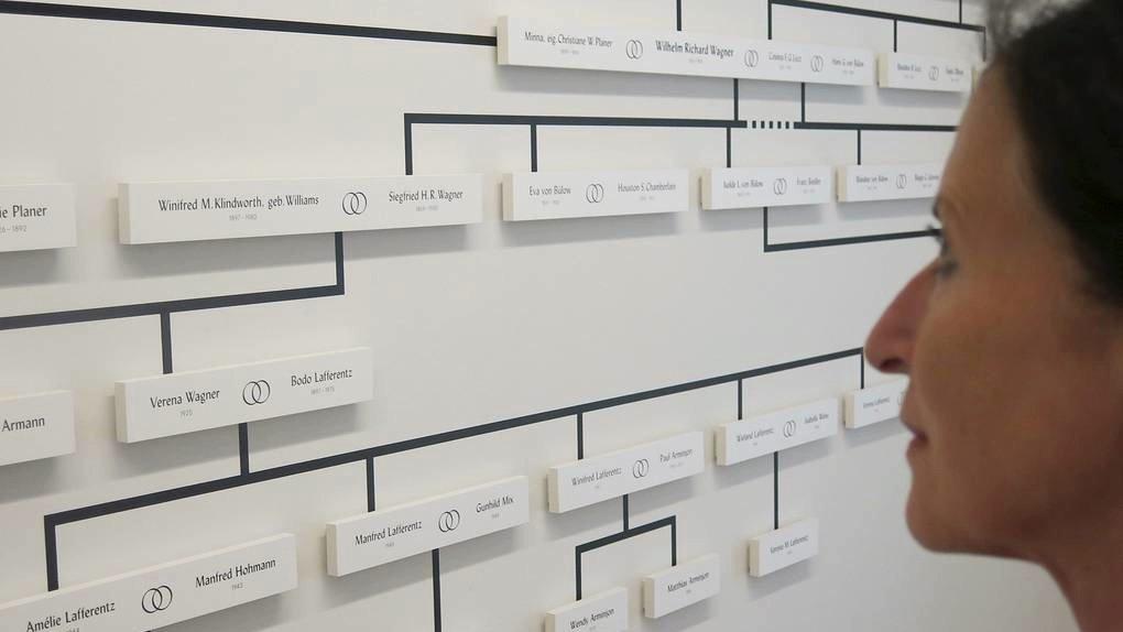 Как найти самых далеких предков и составить свою родословную